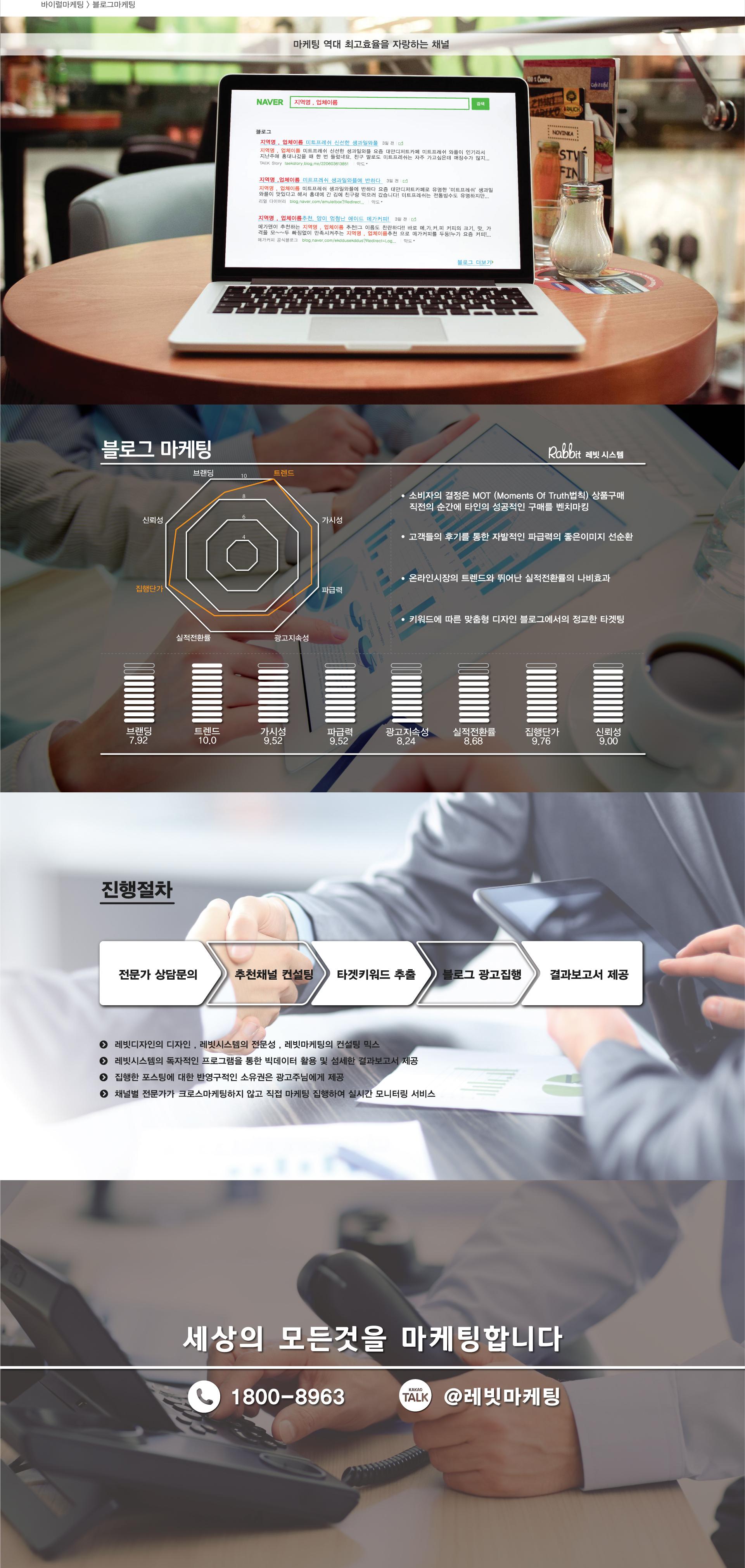 블로그마케팅-01-3 (1)